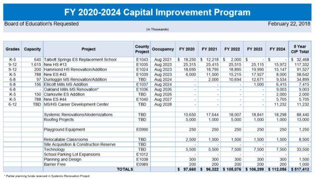 capitalproject_p2