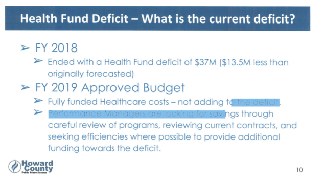 health fund deficit p1