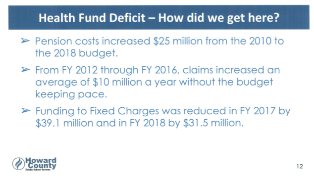 health fund deficit p3
