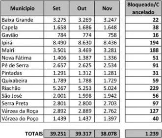 municipios-bolsa