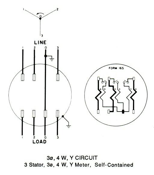 meter socket wiring diagram wiring diagram 5 jaw meter socket wiring diagram and hernes 4 wire 200 meter disconnect