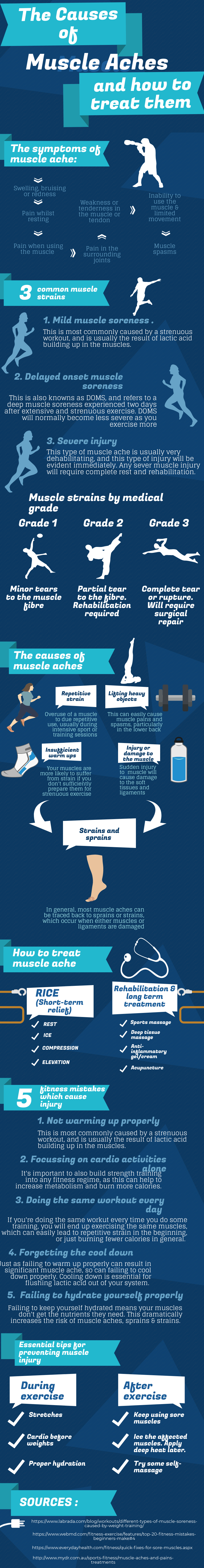 The common causes of muscle pain and how to avoid them in your exercise regimee