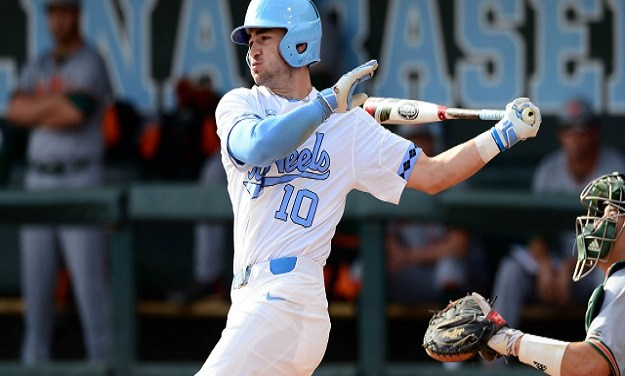 Diamond Heels Fall Short of a Sweep, Miami Takes Sunday Series Finale