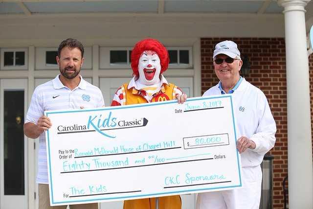 Carolina Kids Classic Golf Tournament Raises $80,000 for Ronald McDonald House