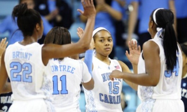 Clean Sweep! Carolina Women Hold On For Victory Over Rival Duke 64-60