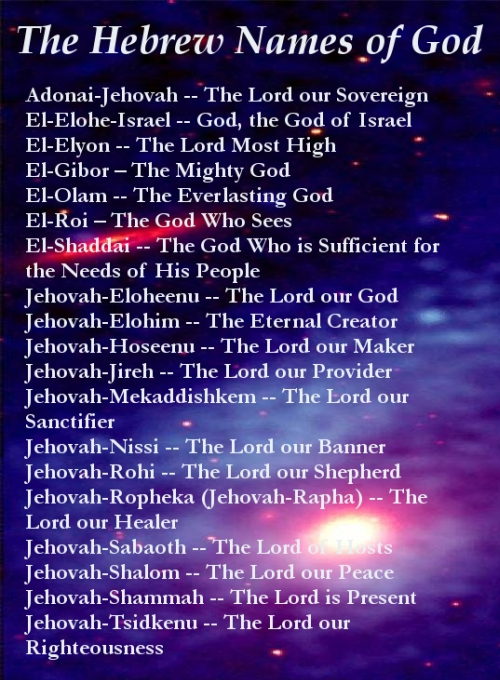 image relating to Free Printable Names of God named The Names of God (Free of charge Record) Temperament Creating For People