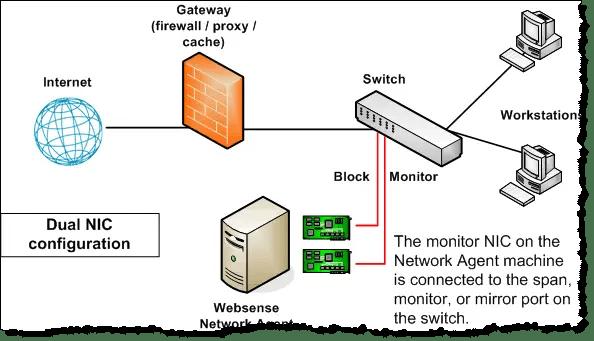 HV-Websense02