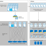 NEW! Storage Spaces Design Consideration Guide and Software-Defined Storage Design Calculator