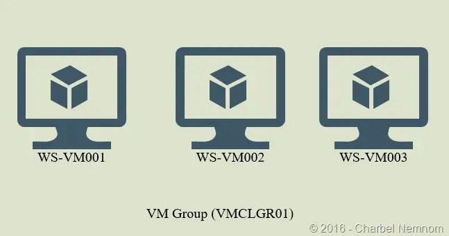 VMGrouping-VMStartOrdering-14