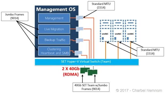 SET-MTU-WS2016-02