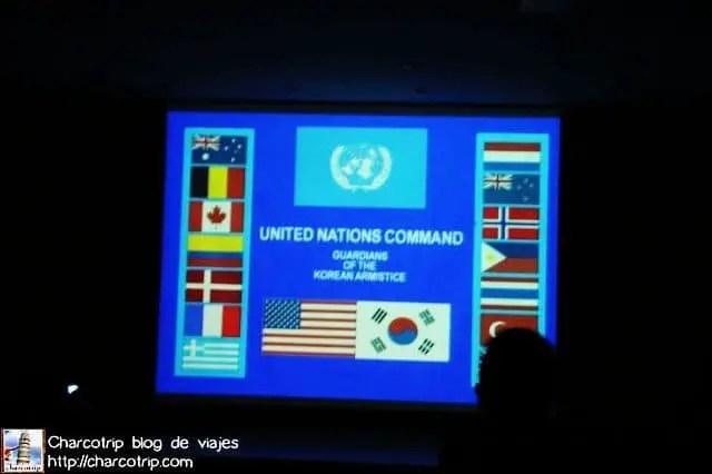 Coalición de países
