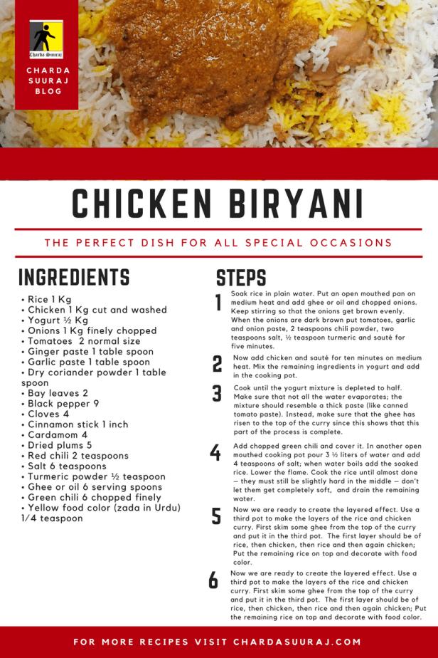 Chicken Biryani Recipe Card