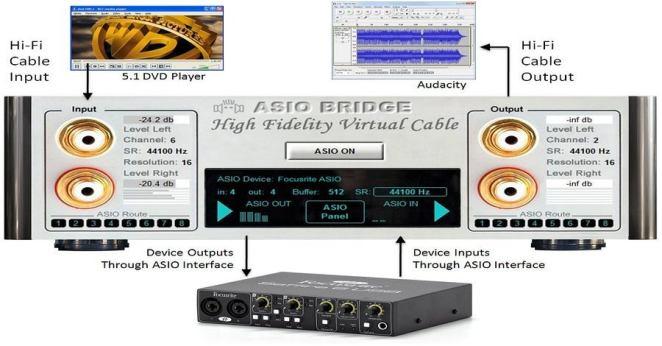 CheVolume Audio Router 1.5 Crack Full Version 2021 Free License Key
