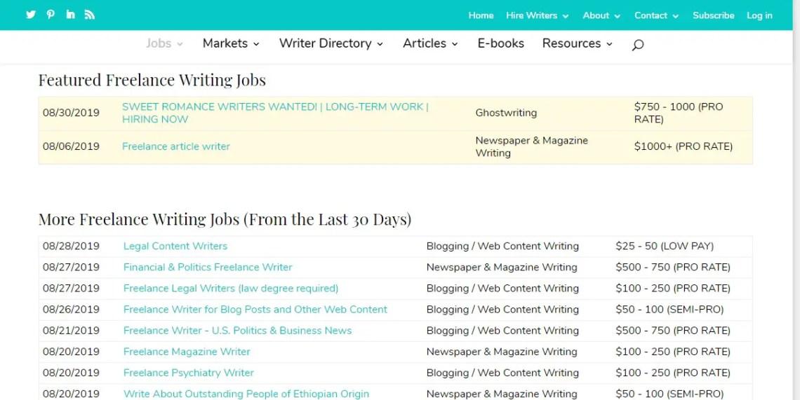 Find writing jobs through all freelance writing job board