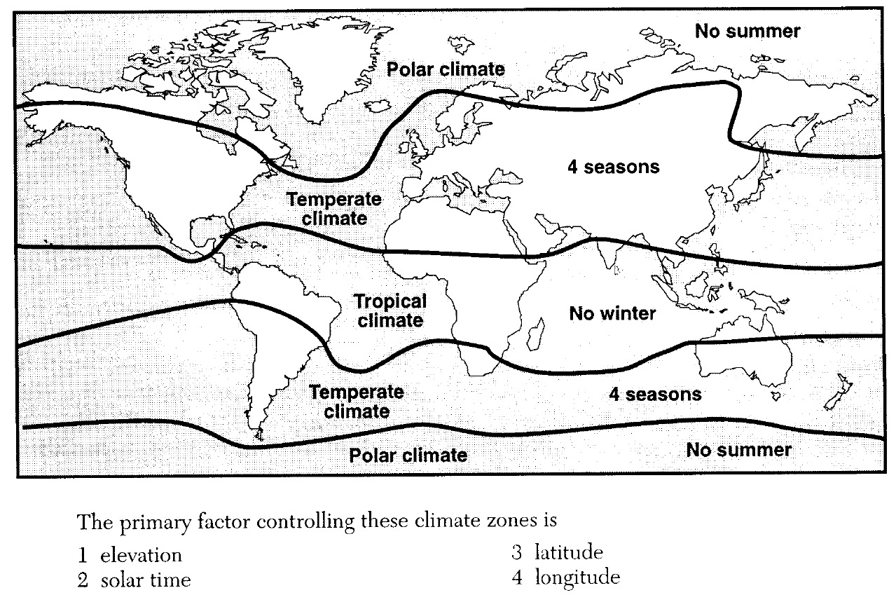Unit Vii Climate And Insolation