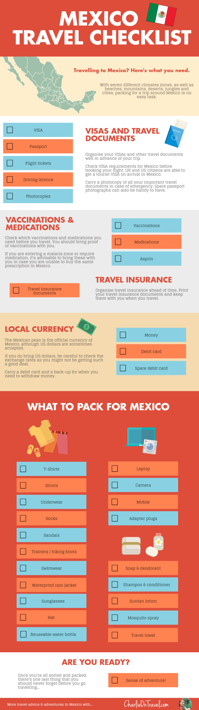 Printable Mexico Travel Checklist Infographic - from Charlie on Travel