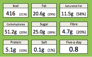 Apple crumble flapjack recipe nutritional information. Including calories, fat, saturated fat, carbohydrates, sugar, fibre, protein, and salt