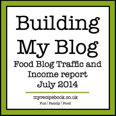 Food blog traffic and income report