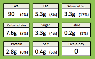 Bechamel (white) sauce nutritional information. Including calories, fat, saturated fat, carbohydrates, sugar, fibre, protein and salt