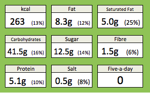 fruit scones nutrition
