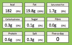 mayonnaise nutrition