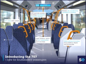 Class 707 infographic