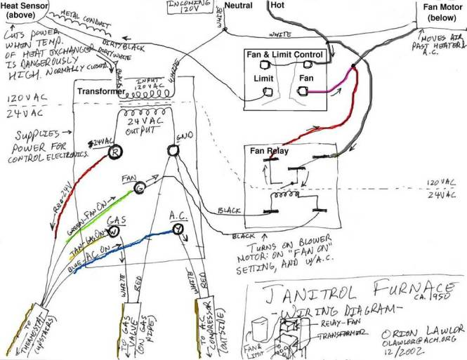 wiring diagram for central heating room thermostat with Arcoaire Furnace Parts Diagram on Duct Booster Fan Wiring Diagram further Carrier Circuit Board Wiring Diagram as well Wiring Diagram For Central Heat moreover Y Plan Biflow Wiring Diagram moreover T24610654 Wiring diagram ruud uapa 036jaz.