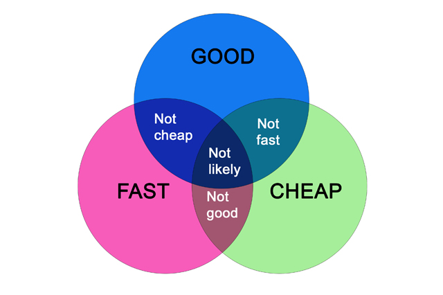 good cheap fast graphic
