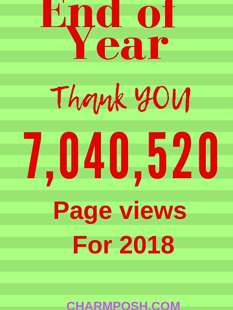 CharmPosh Thank You End Of Year Numbers