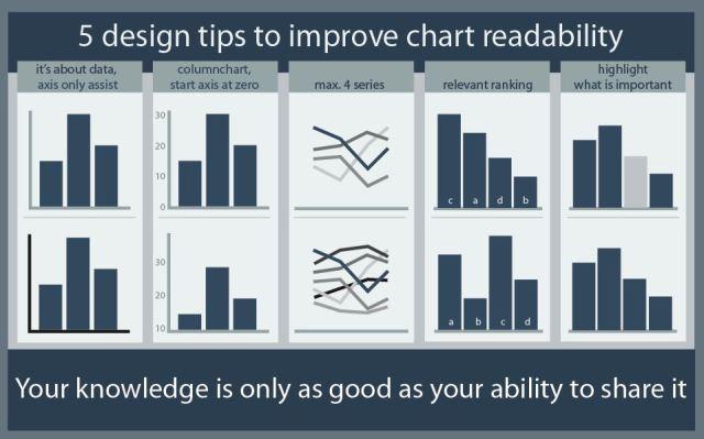 chartdesign