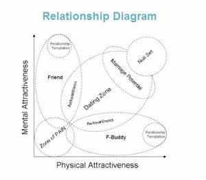 Business | Chart Diagram  Charts, Diagrams, Graphs Best