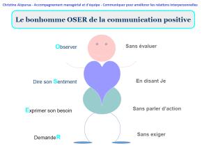 bonhomme-oser-de-la-communication-positive-v2