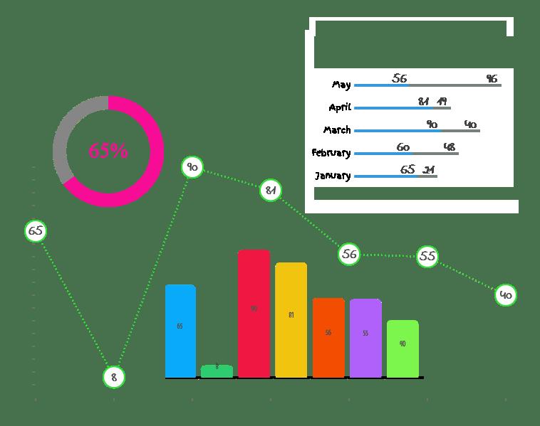 https://i2.wp.com/charts.livegap.com/homePage/img/printScreen.png
