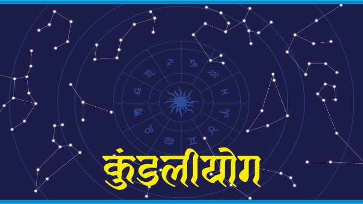 कुंडली योग – Horoscope