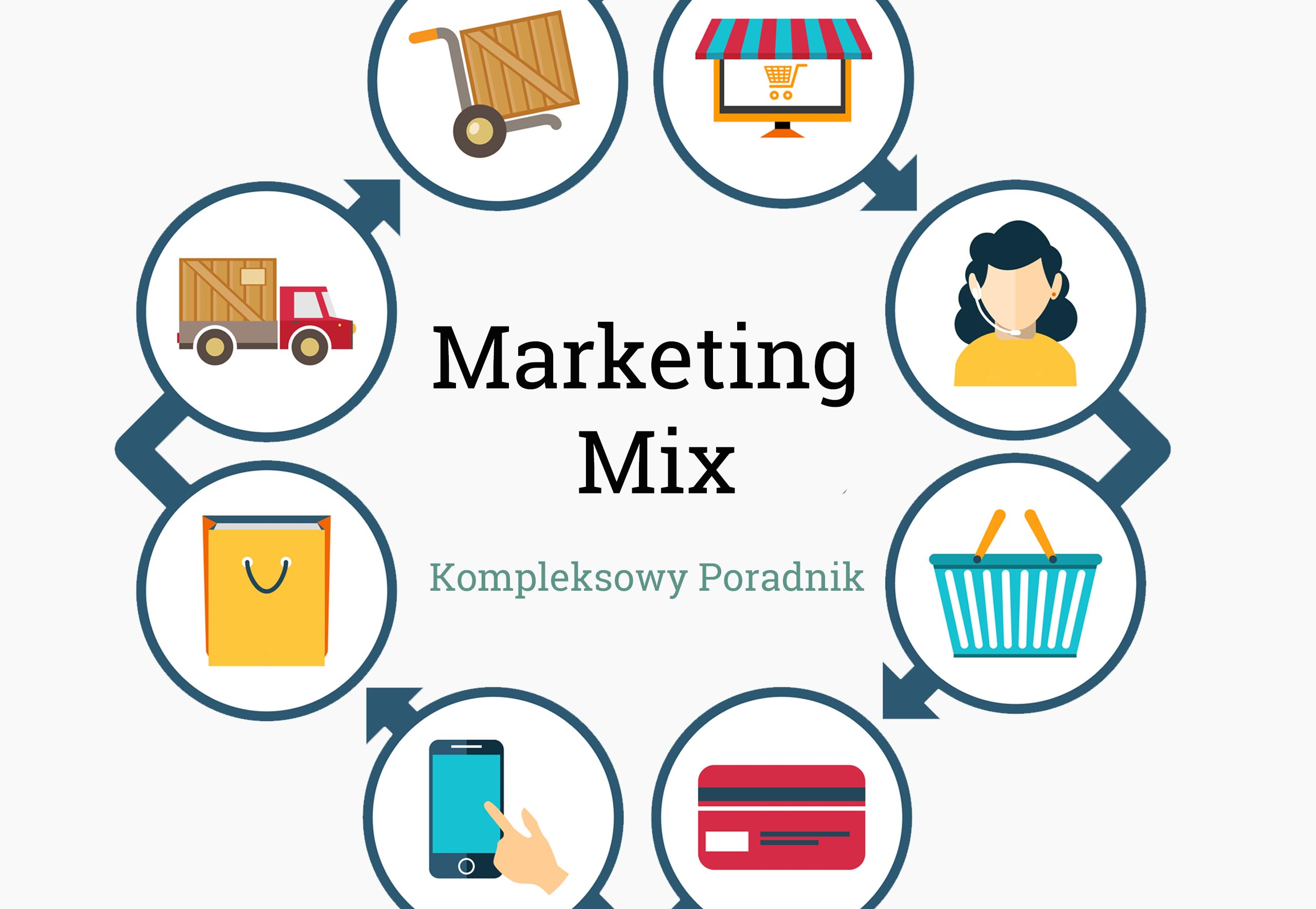 marketing mix poradnik