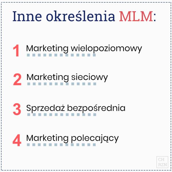 Inne nazwy na MLM - określenia