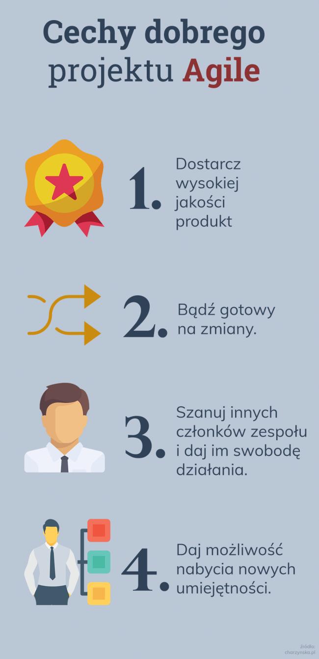 Cechy dobrego projektu Agile