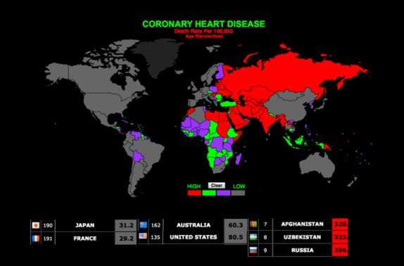 The rates of cardiovascular disease vary widely. Here are just a few countries for comparison.