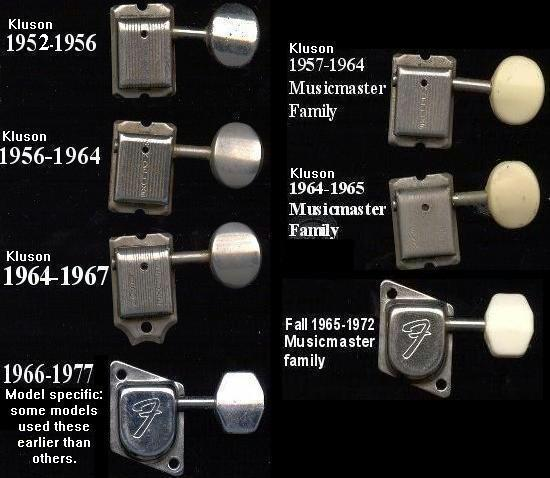 Various tuners Fender used over the early years