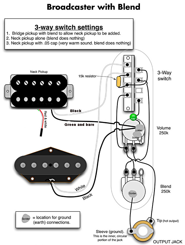 My starting point of wiring this guitar