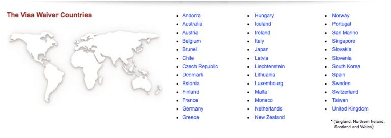 Visa Waiver Countries