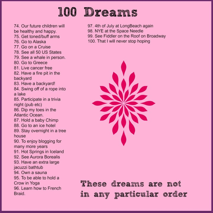 100 Dreams, #52WeeksA4A