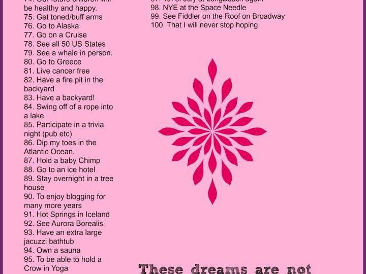 100 Dreams, #52WeeksA4A