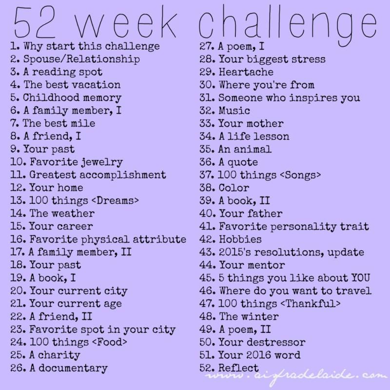 #52WeeksA4A Challenge
