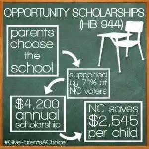 opportunity scholarships