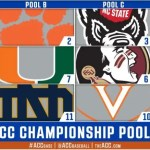 2018 ACC Baseball Championship Pools