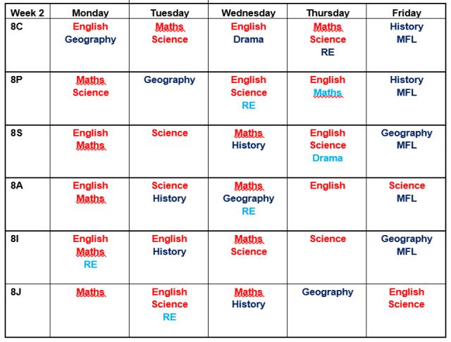 Year Eight Homework - Week Two
