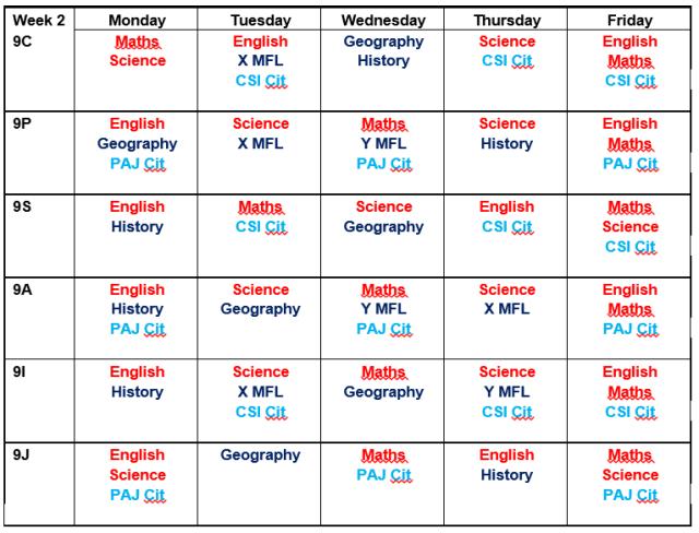 Year Nine Homework - Week Two