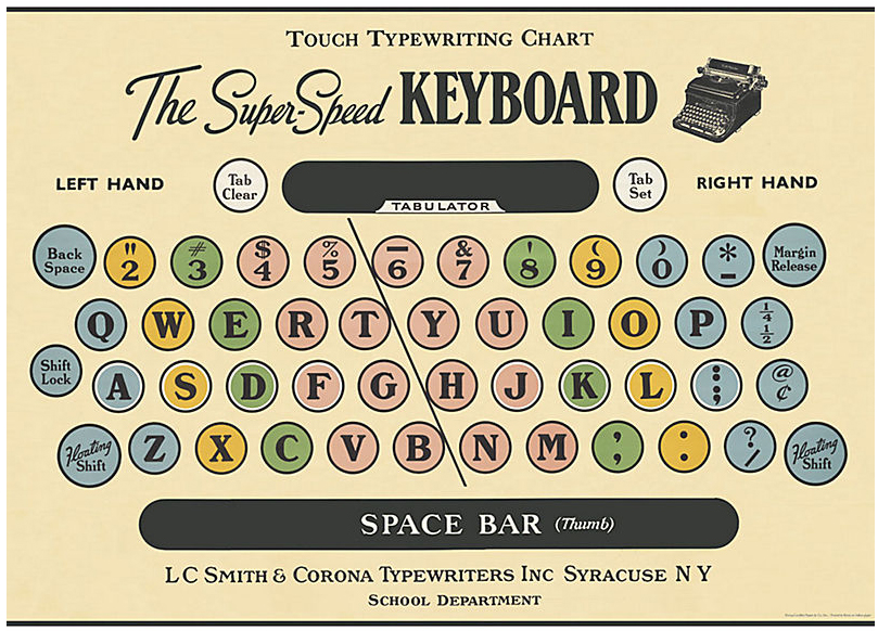 keyboard wrapping paper- favorite things