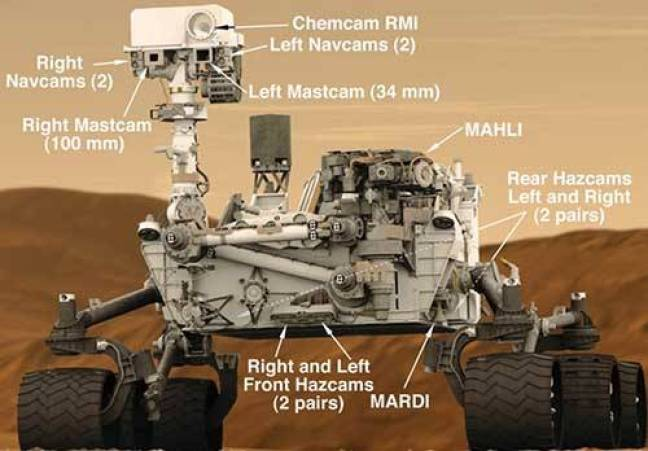 O Rover Curiosity da NASA